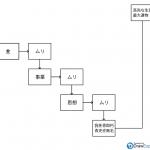 内村鑑三『後世への最大遺物』をあっさり解説
