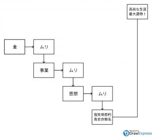 内村鑑三『後世への最大遺物』