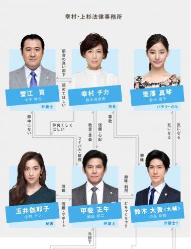 韓国 ドラマ スーツ キャスト